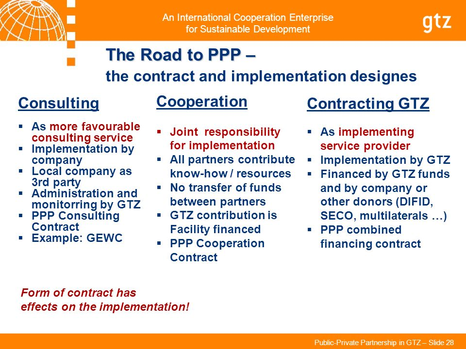 An International Cooperation Enterprise for Sustainable Development Public-Private Partnership in GTZ – Slide 28 The Road to PPP – The Road to PPP – t