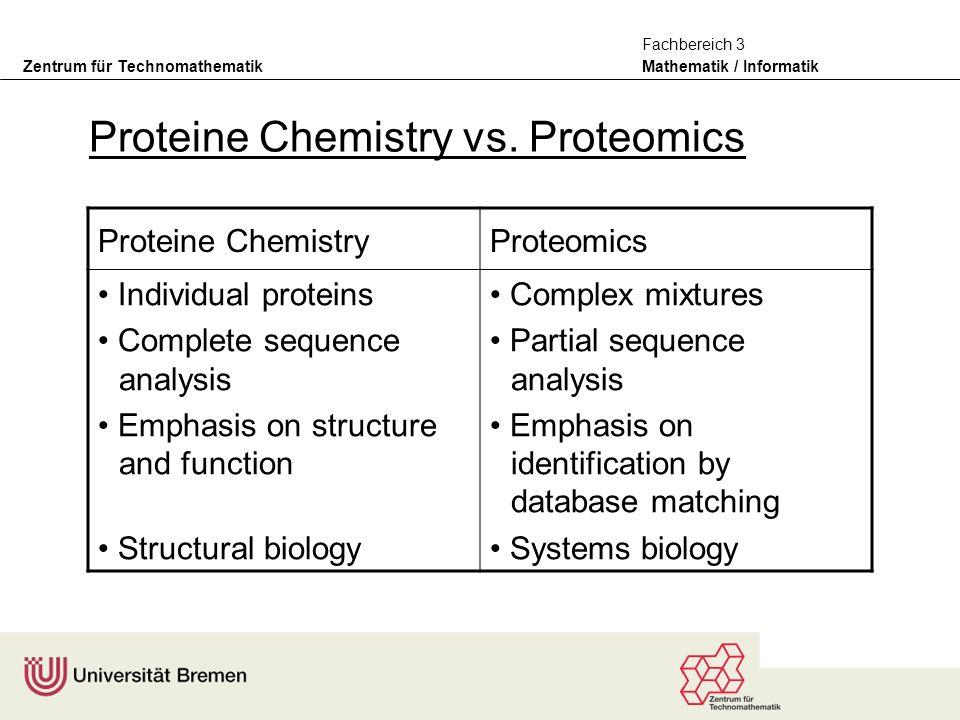 Zentrum für Technomathematik Mathematik / Informatik Fachbereich 3 Proteine Chemistry vs.