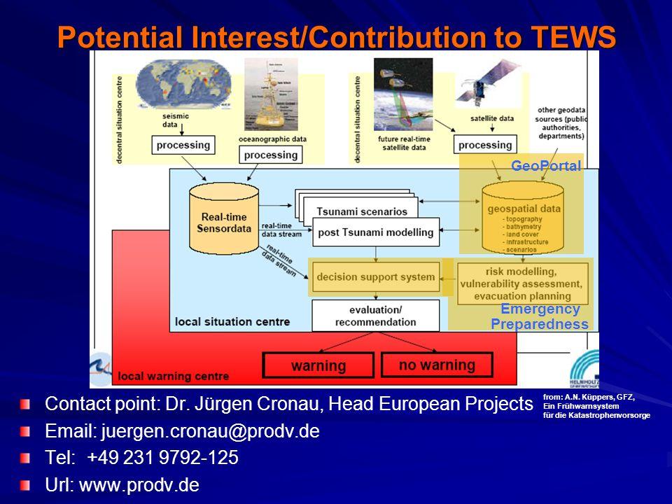Potential Interest/Contribution to TEWS Contact point: Dr. Jürgen Cronau, Head European Projects Email: juergen.cronau@prodv.de Tel: +49 231 9792-125