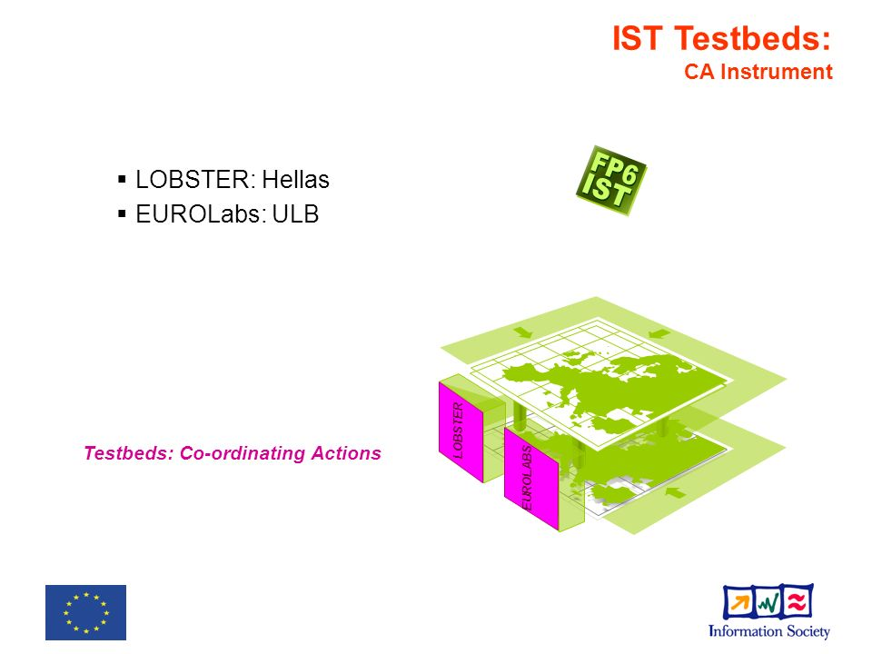 IST Testbeds: CA Instrument LOBSTER EUROLABS Testbeds: Co-ordinating Actions LOBSTER: Hellas EUROLabs: ULB