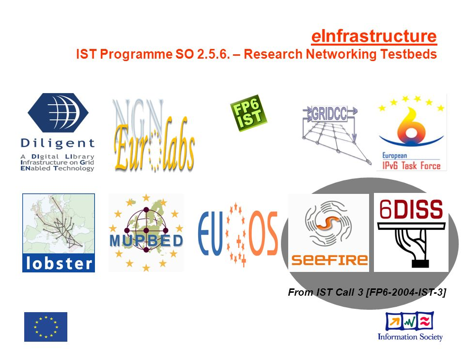 IST Testbeds: IP Instrument EUQoS MUPBED DILIGENT GRIDCC Testbeds DILIGENT:ERCIM EUQoS:Telefonica I+D GRIDCC:INFN MUPBED:MARCONI