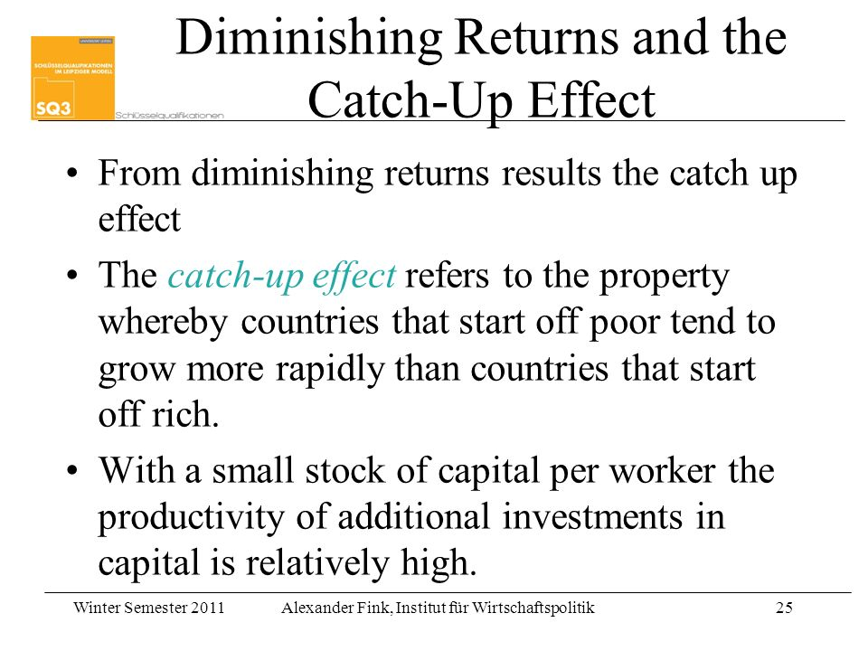 Winter Semester 2011Alexander Fink, Institut für Wirtschaftspolitik25 From diminishing returns results the catch up effect The catch-up effect refers to the property whereby countries that start off poor tend to grow more rapidly than countries that start off rich.