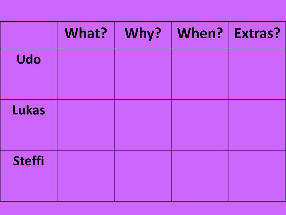 Adjectives to describe music POSITIVNEGATIV