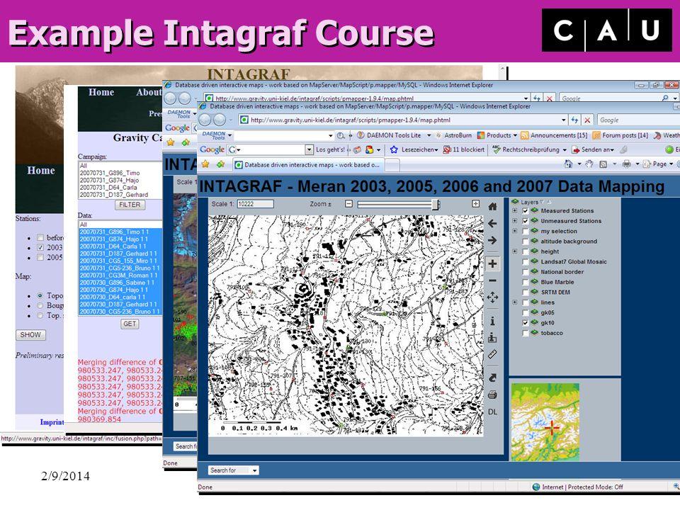 2/9/2014Timo Damm, GIS / Visualisierung, CAU Kiel, Germany Example Intagraf Course