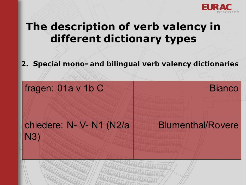 2. Special mono- and bilingual verb valency dictionaries The description of verb valency in different dictionary types fragen: 01a v 1b CBianco chiede
