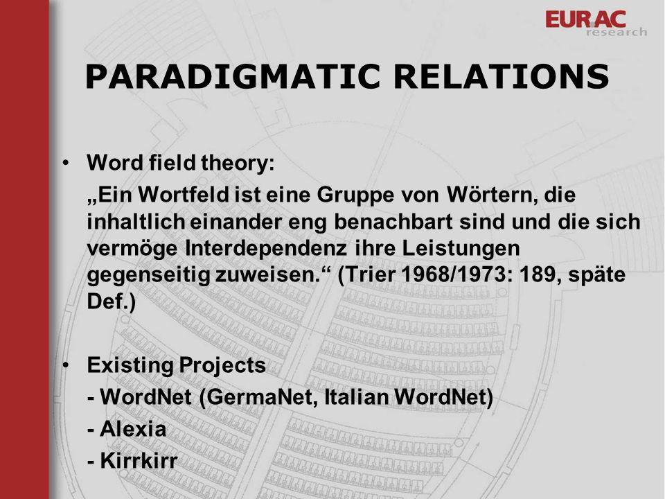 Word field theory: Ein Wortfeld ist eine Gruppe von Wörtern, die inhaltlich einander eng benachbart sind und die sich vermöge Interdependenz ihre Leis