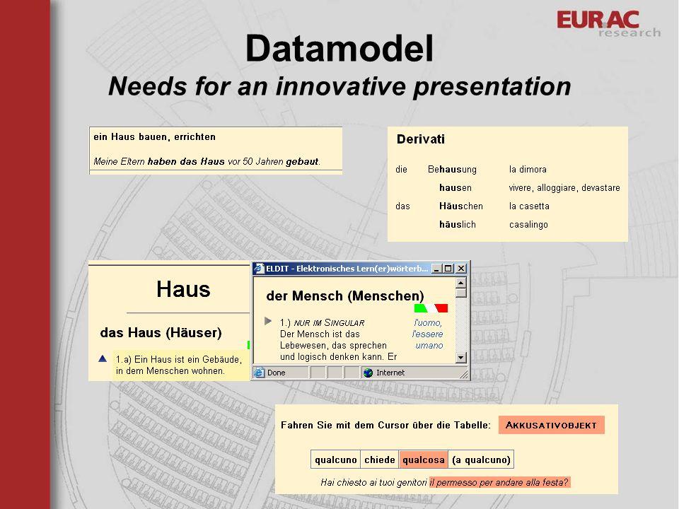 Datamodel Needs for an innovative presentation