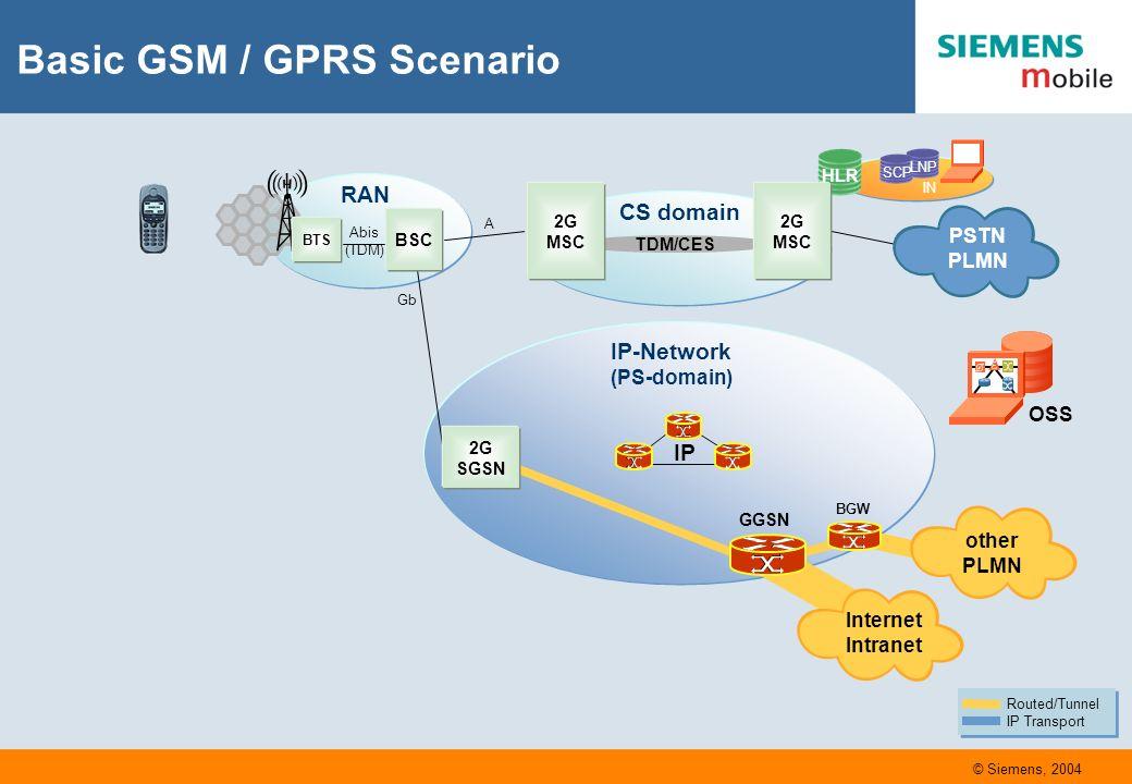 SCP LNP IN CS domain Basic GPRS / EDGE / UMTS Scenario A/ Iu-cs Abis (TDM) Gb/ Iu-ps GERAN UTRAN Iub (ATM) RNC HLR Iu-ps BSC TDM/CES 2G 3G MSC 2G 3G MSC IP-Network (PS-domain) other PLMN 2G 3G SGSN Iu-cs Routed/Tunnel IP Transport Routed/Tunnel IP Transport OSS Node B BTS IP BGW GGSN PSTN PLMN Internet Intranet other PLMN © Siemens, 2004