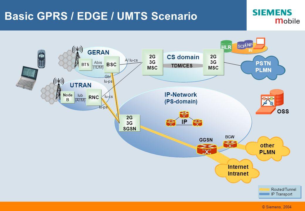SCP LNP IN CS domain IMS Introduction A/ Iu-cs Abis (TDM) Gb/ Iu-ps GERAN UTRAN Iub (ATM) RNC HLR Iu-ps 2G 3G SGSN Iu-cs BSC TDM/CES 2G 3G MSC 2G 3G MSC IP-Network (PS-domain) IMS MGW HSS MRF Routed/Tunnel IP Transport Routed/Tunnel IP Transport OSS Node B BTS IP BGW GGSN MGCFCSCF PSTN PLMN Internet Intranet other PLMN © Siemens, 2004