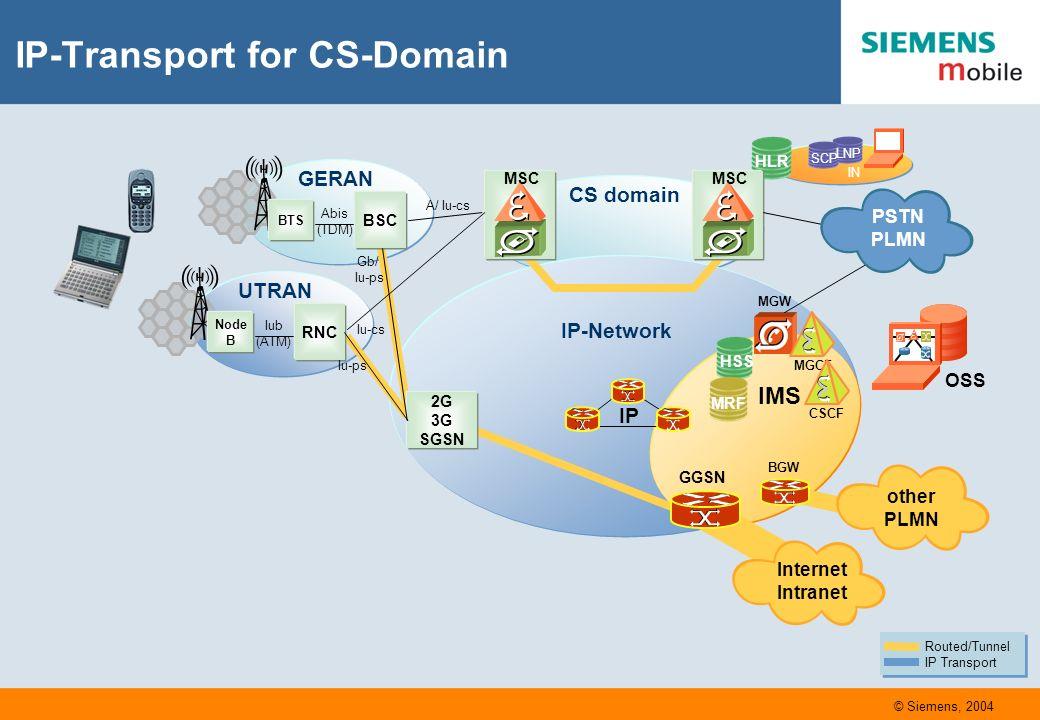 SCP LNP IN CS domain IP-Transport in UTRAN A/ Iu-cs Abis (TDM) Gb/ Iu-ps GERAN UTRAN Iu-b RNC HLR Iu-ps BSC IP-Network IMS MGW HSS MRF MSC 2G 3G SGSN MSC IP-Network Iu-cs Routed/Tunnel IP Transport Routed/Tunnel IP Transport OSS Node B BTS IP BGW GGSN MGCFCSCF PSTN PLMN Internet Intranet other PLMN © Siemens, 2004