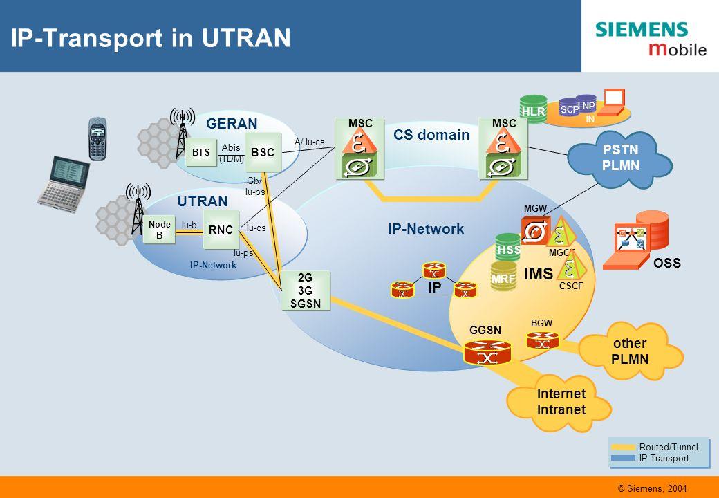 SCP LNP IN CS domain Distributed RAN Architecture A/ Iu-cs Abis (TDM) Gb/ Iu-ps GERAN Iu-b RNC HLR BSC IP-Network IMS MGW HSS MRF MSC IPRAN Iu-cs Iu-ps UTRAN UPS RCS 2G 3G SGSN MSC Routed/Tunnel IP Transport Routed/Tunnel IP Transport OSS Node B BTS Node B IP BGW GGSN MGCFCSCF PSTN PLMN Internet Intranet other PLMN © Siemens, 2004