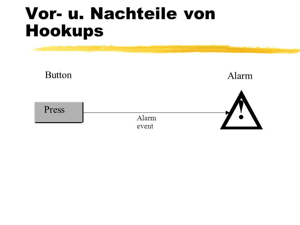 ! Button Alarm event Press Vor- u. Nachteile von Hookups