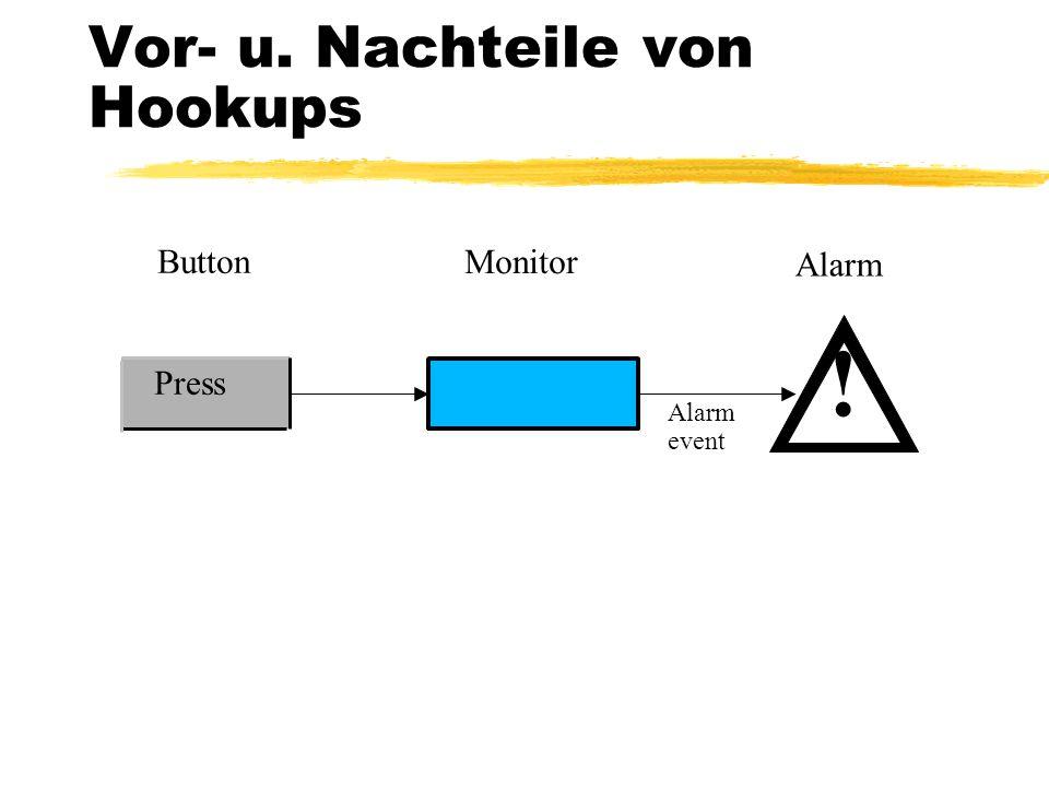 ! Button Monitor Alarm event Press Vor- u. Nachteile von Hookups