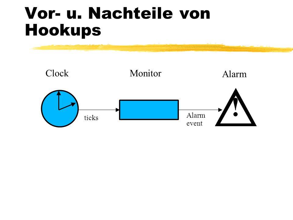 ! Clock Monitor Alarm ticks Alarm event Vor- u. Nachteile von Hookups