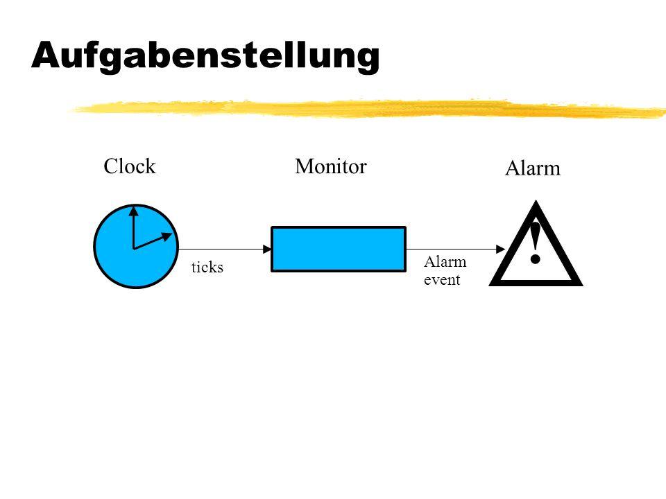 Aufgabenstellung ! Clock Monitor Alarm ticks Alarm event