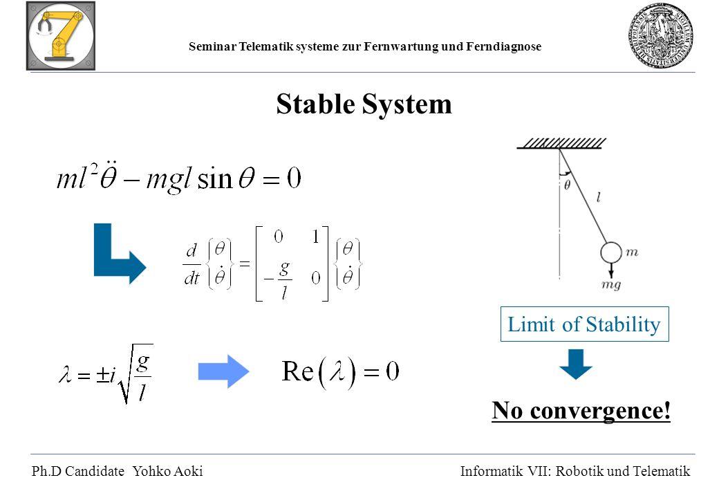 Seminar Telematik systeme zur Fernwartung und Ferndiagnose Ph.D Candidate Yohko AokiInformatik VII: Robotik und Telematik Stable System Limit of Stability No convergence!