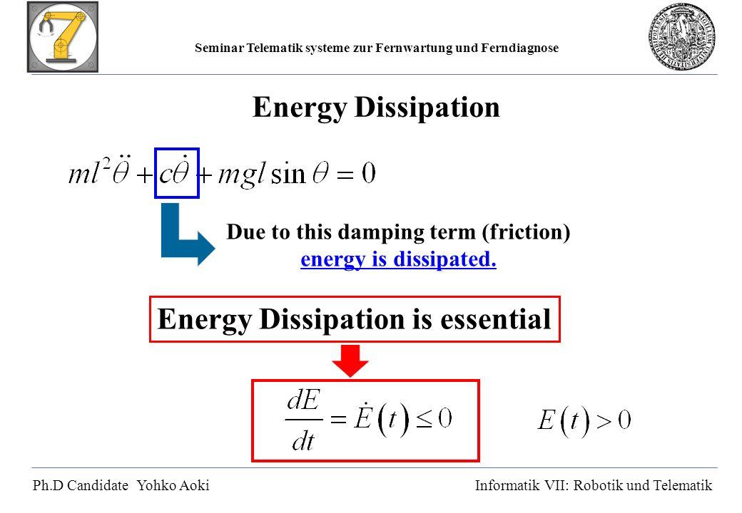 Seminar Telematik systeme zur Fernwartung und Ferndiagnose Ph.D Candidate Yohko AokiInformatik VII: Robotik und Telematik Energy Dissipation Due to this damping term (friction) energy is dissipated.