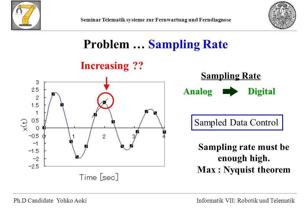 Seminar Telematik systeme zur Fernwartung und Ferndiagnose Ph.D Candidate Yohko AokiInformatik VII: Robotik und Telematik Problem … Sampling Rate Increasing .