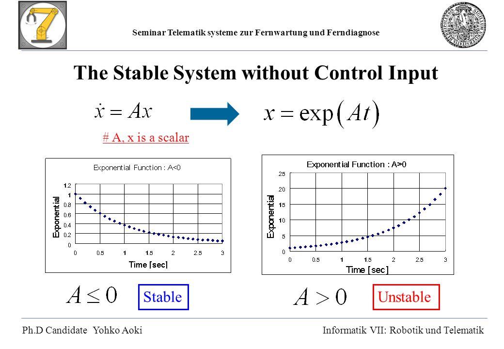 Seminar Telematik systeme zur Fernwartung und Ferndiagnose Ph.D Candidate Yohko AokiInformatik VII: Robotik und Telematik The Stable System without Control Input StableUnstable # A, x is a scalar