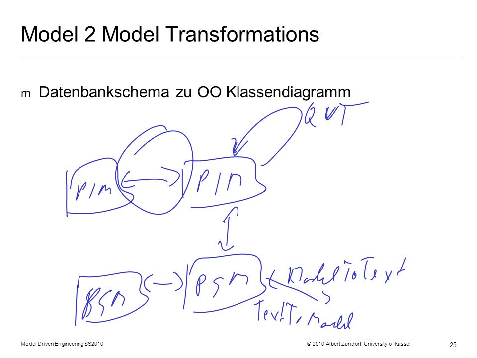Model Driven Engineering SS2010 © 2010 Albert Zündorf, University of Kassel 25 Model 2 Model Transformations m Datenbankschema zu OO Klassendiagramm