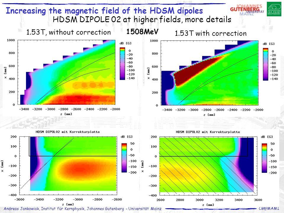 Andreas Jankowiak, Institut für Kernphysik, Johannes Gutenberg – Universität Mainz CB@MAMI Increasing the magnetic field of the HDSM dipoles HDSM DIPO