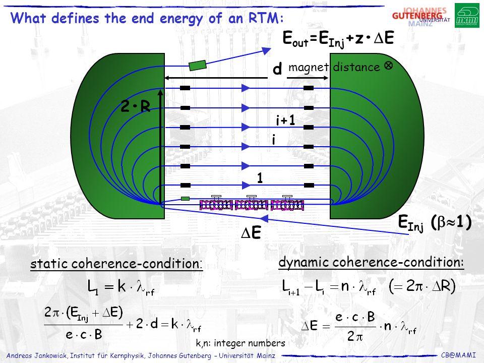 Andreas Jankowiak, Institut für Kernphysik, Johannes Gutenberg – Universität Mainz CB@MAMI What defines the end energy of an RTM: 1 i i+1 E d magnet d