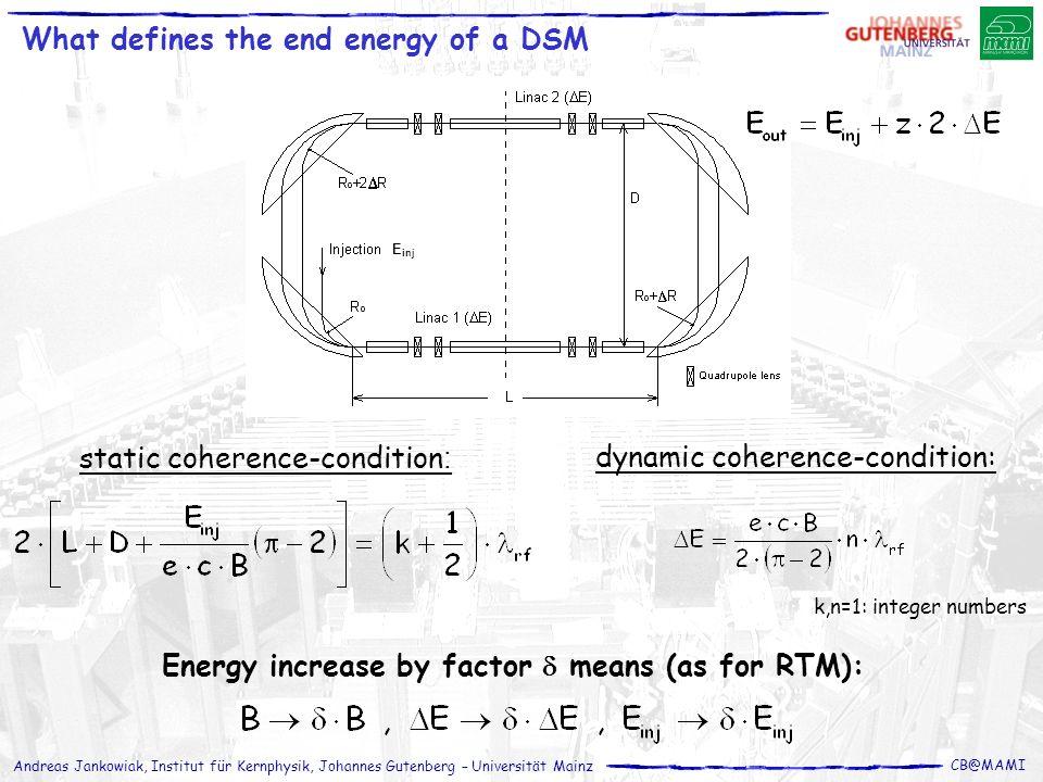 Andreas Jankowiak, Institut für Kernphysik, Johannes Gutenberg – Universität Mainz CB@MAMI What defines the end energy of a DSM dynamic coherence-cond
