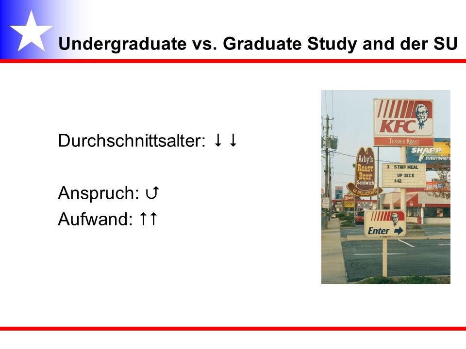 Undergraduate vs. Graduate Study and der SU Durchschnittsalter: Anspruch: Aufwand:
