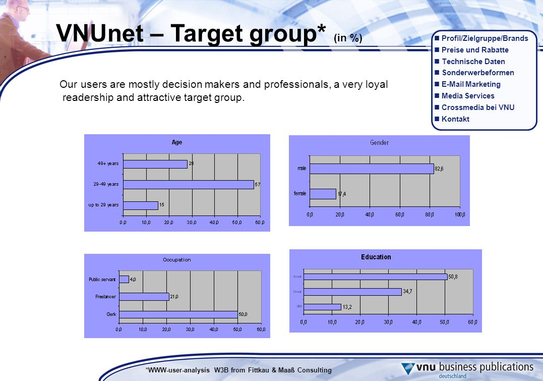 Profil/Zielgruppe/Brands Preise und Rabatte Technische Daten Sonderwerbeformen E-Mail Marketing Media Services Crossmedia bei VNU Kontakt VNUnet – Target group* (in %) Our users are mostly decision makers and professionals, a very loyal readership and attractive target group.