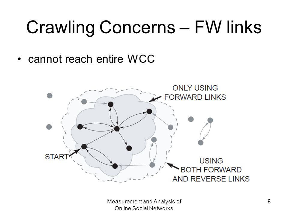 Measurement and Analysis of Online Social Networks 8 Crawling Concerns – FW links cannot reach entire WCC