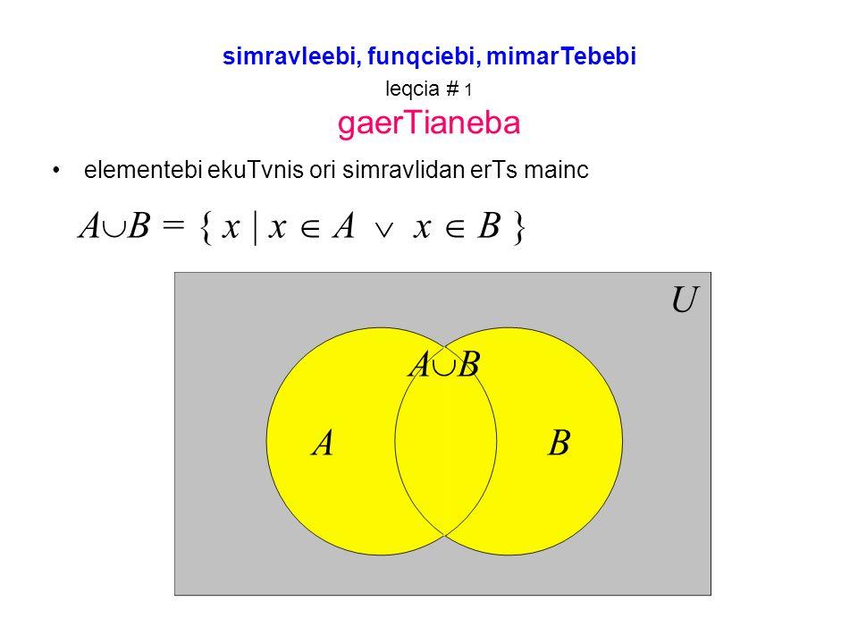 simravleebi, funqciebi, mimarTebebi leqcia # 1 gaerTianeba elementebi ekuTvnis ori simravlidan erTs mainc A B = { x | x A x B } AB U A B