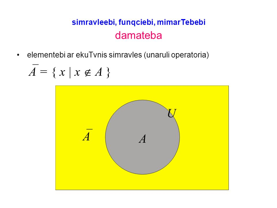 simravleebi, funqciebi, mimarTebebi damateba elementebi ar ekuTvnis simravles (unaruli operatoria) A = { x | x A } A U A