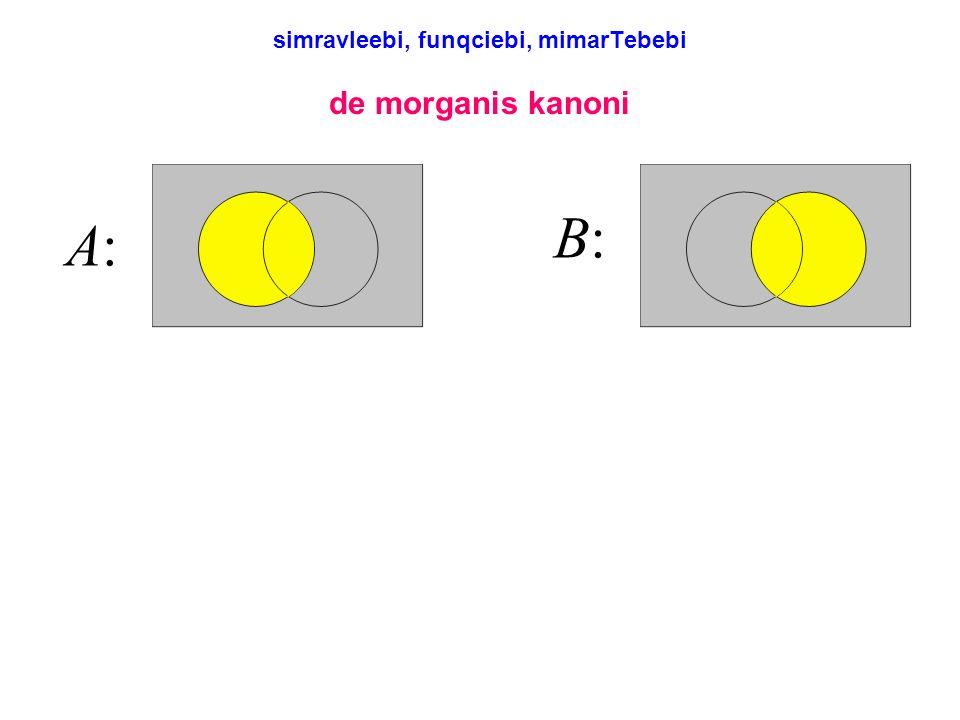 simravleebi, funqciebi, mimarTebebi de morganis kanoni A:A: B:B: