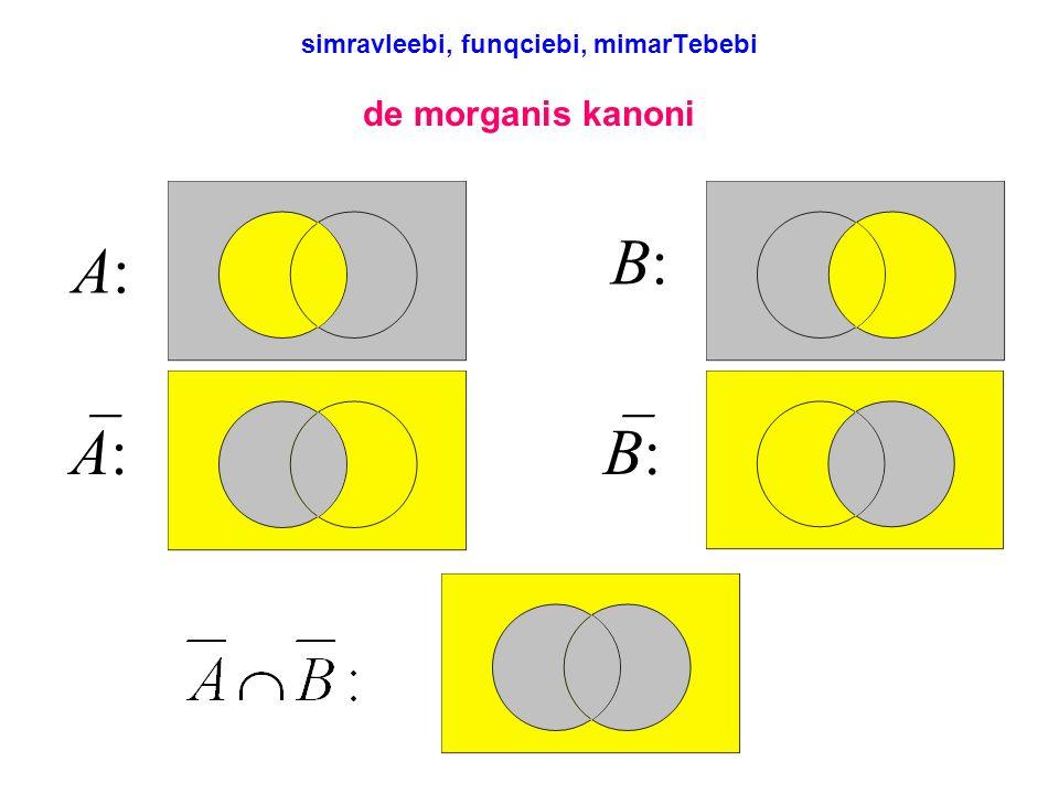 simravleebi, funqciebi, mimarTebebi de morganis kanoni A:A: B:B: A: B: