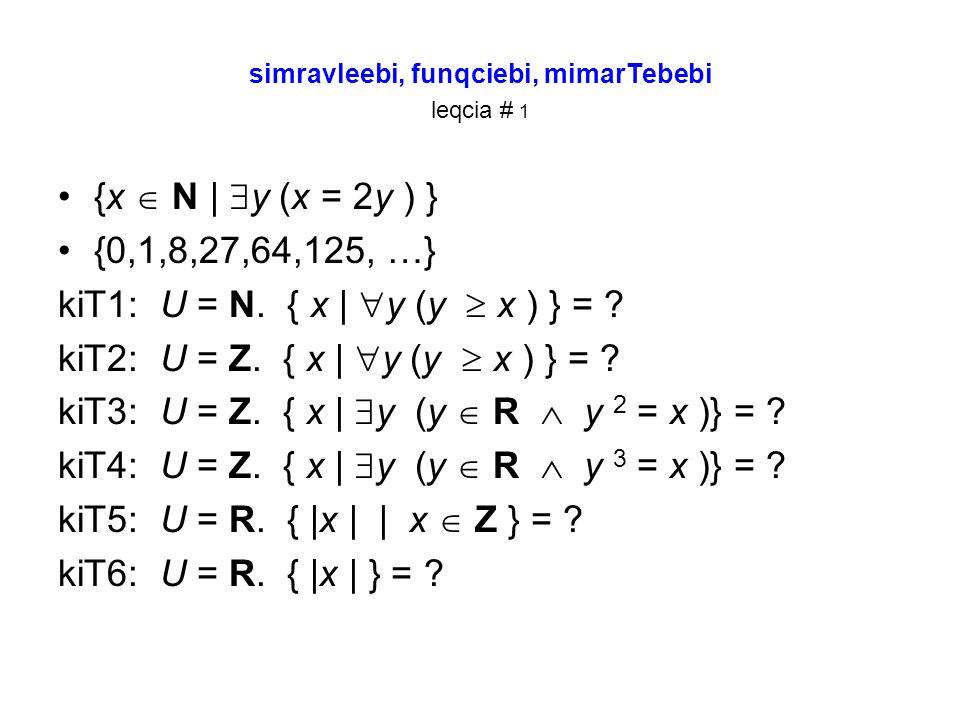 simravleebi, funqciebi, mimarTebebi leqcia # 1 {x N | y (x = 2y ) } {0,1,8,27,64,125, …} kiT1: U = N. { x | y (y x ) } = ? kiT2: U = Z. { x | y (y x )