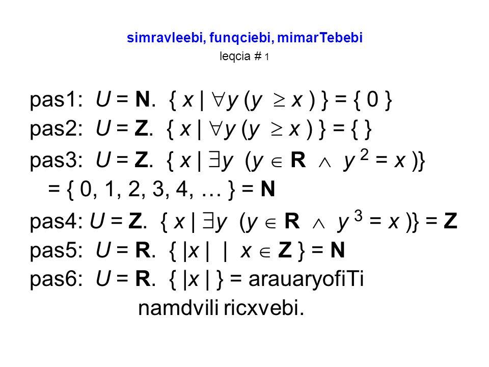simravleebi, funqciebi, mimarTebebi leqcia # 1 pas1: U = N. { x | y (y x ) } = { 0 } pas2: U = Z. { x | y (y x ) } = { } pas3: U = Z. { x | y (y R y 2