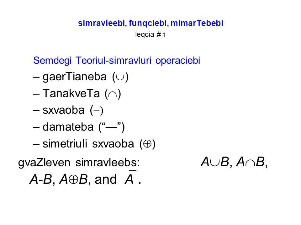 simravleebi, funqciebi, mimarTebebi leqcia # 1 Semdegi Teoriul-simravluri operaciebi –gaerTianeba ( ) –TanakveTa ( ) –sxvaoba ( –damateba () –simetriu