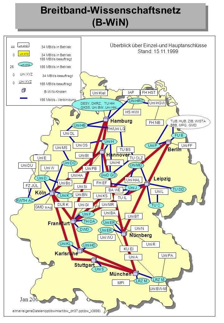 Jan 2000G-WIN-VortragInhalt Überblick über Einzel-und Hauptanschlüsse Stand: 15.11.1999 Breitband-Wissenschaftsnetz (B-WiN) eitner/eigeneDateien/ppt/b