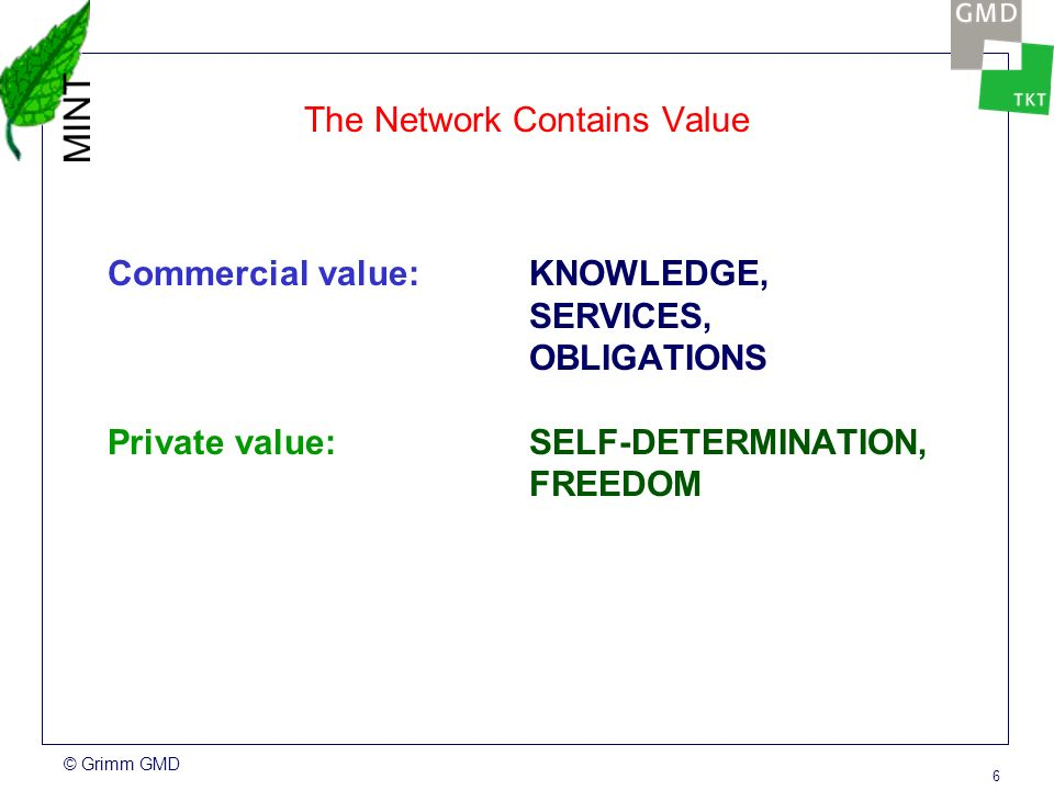 © Grimm GMD 5 The Network Contains Value Commercial value: KNOWLEDGE, SERVICES, OBLIGATIONS