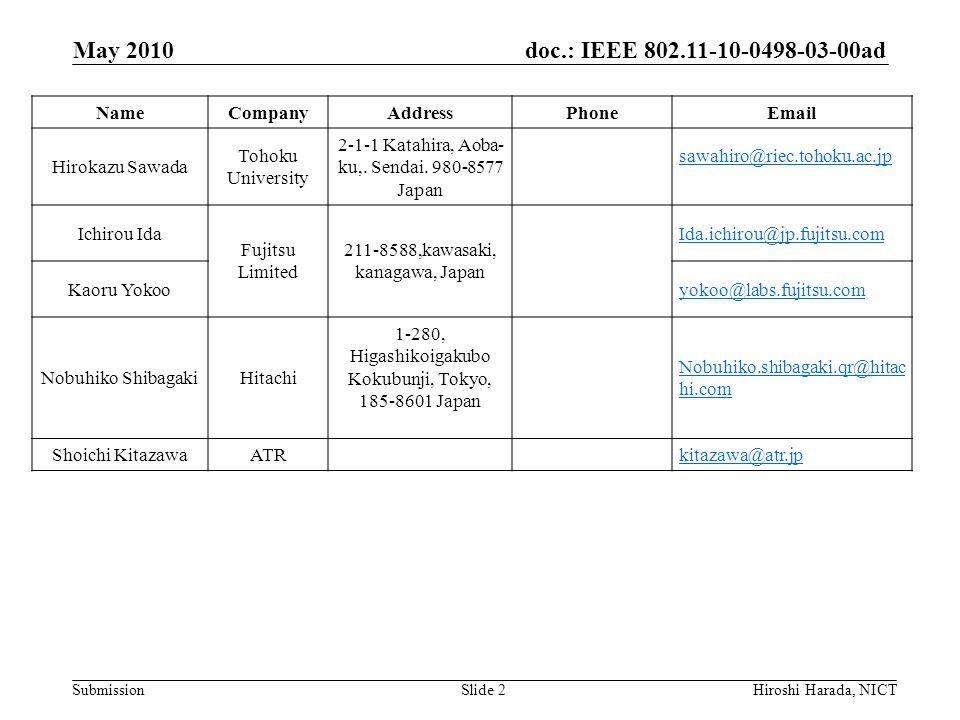 doc.: IEEE 802.11-10-0498-03-00ad Submission May 2010 Hiroshi Harada, NICTSlide 2 NameCompanyAddressPhoneEmail Hirokazu Sawada Tohoku University 2-1-1