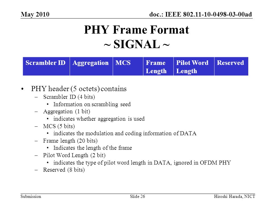doc.: IEEE 802.11-10-0498-03-00ad Submission PHY Frame Format ~ SIGNAL ~ May 2010 Hiroshi Harada, NICTSlide 26 PHY header (5 octets) contains –Scrambl