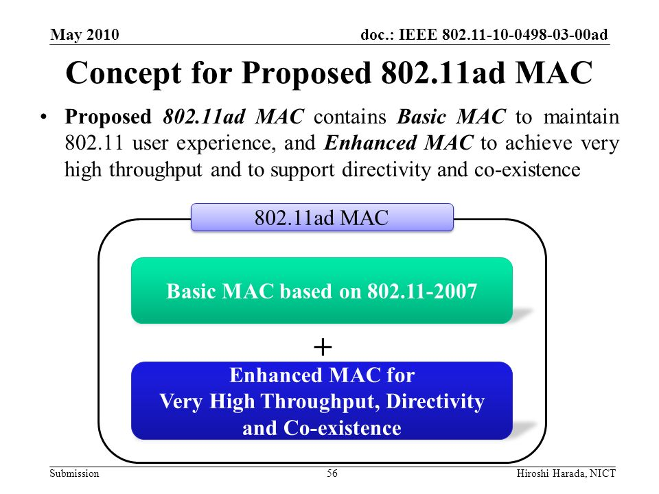 doc.: IEEE 802.11-10-0498-03-00ad Submission Concept for Proposed 802.11ad MAC Proposed 802.11ad MAC contains Basic MAC to maintain 802.11 user experi