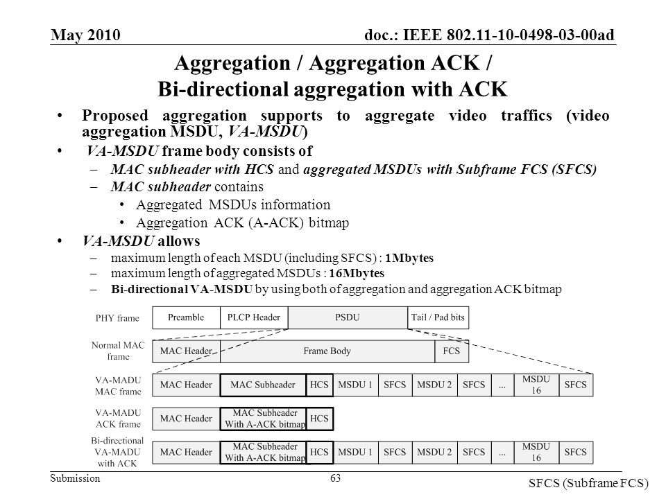 doc.: IEEE 802.11-10-0498-03-00ad Submission Aggregation / Aggregation ACK / Bi-directional aggregation with ACK Proposed aggregation supports to aggr