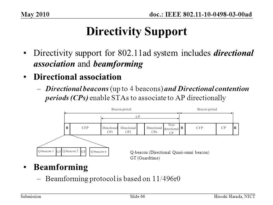 doc.: IEEE 802.11-10-0498-03-00ad Submission Directivity Support Directivity support for 802.11ad system includes directional association and beamform