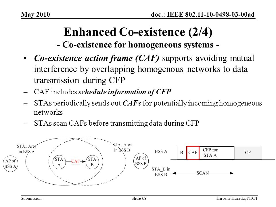 doc.: IEEE 802.11-10-0498-03-00ad Submission Enhanced Co-existence (2/4) - Co-existence for homogeneous systems - Co-existence action frame (CAF) supp