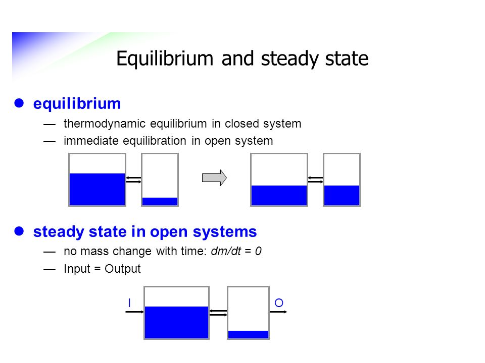 Equilibrium and steady state equilibrium thermodynamic equilibrium in closed system immediate equilibration in open system steady state in open system