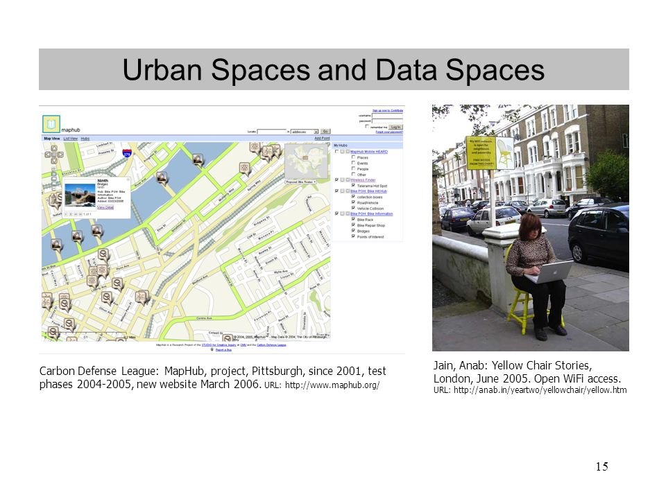 15 Urban Spaces and Data Spaces Jain, Anab: Yellow Chair Stories, London, June 2005.