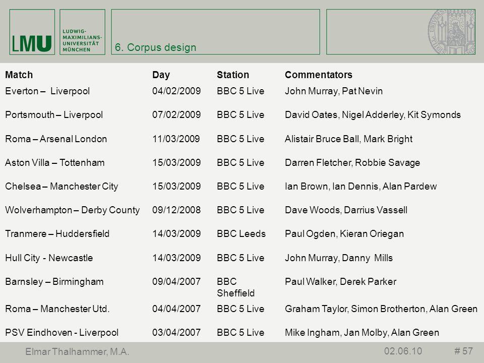6. Corpus design # 5702.06.10 Elmar Thalhammer, M.A. MatchDayStationCommentators Everton – Liverpool04/02/2009BBC 5 LiveJohn Murray, Pat Nevin Portsmo