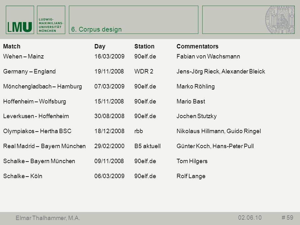 6. Corpus design # 5902.06.10 Elmar Thalhammer, M.A. MatchDayStationCommentators Wehen – Mainz16/03/200990elf.deFabian von Wachsmann Germany – England