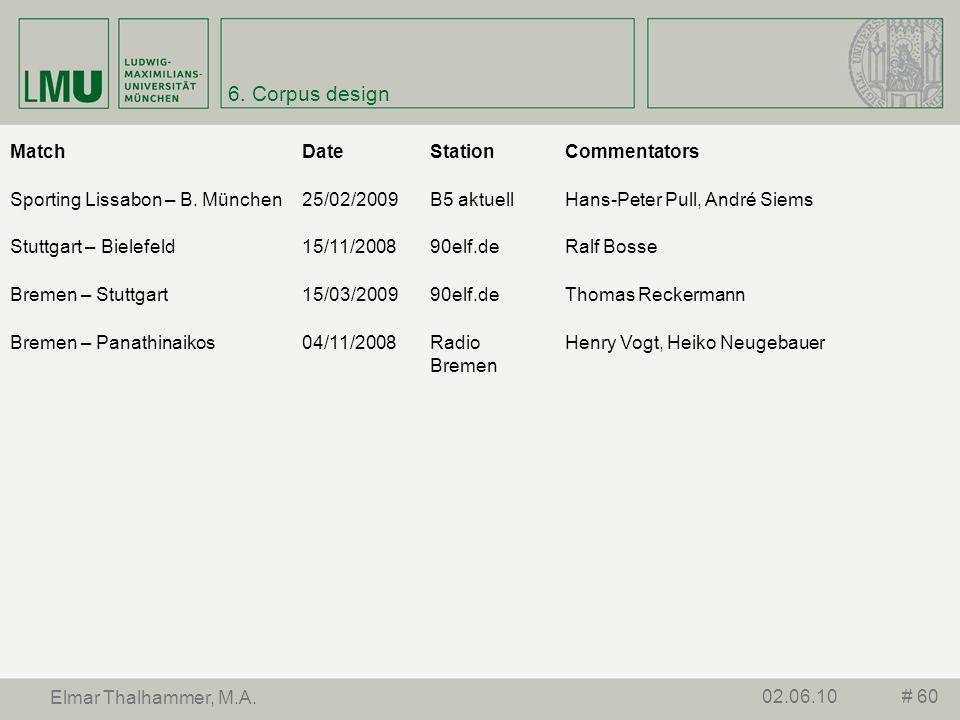 6. Corpus design # 6002.06.10 Elmar Thalhammer, M.A. MatchDateStationCommentators Sporting Lissabon – B. München25/02/2009B5 aktuellHans-Peter Pull, A